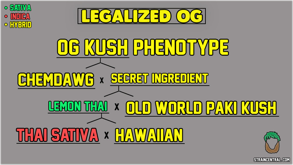 LegalizedOG.jpg