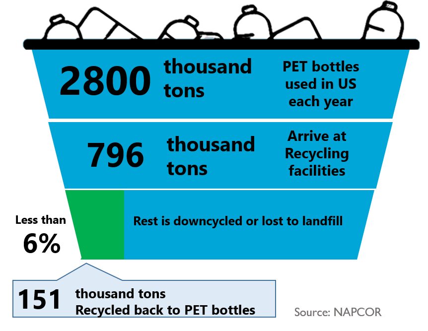 PET Recycling (1).png
