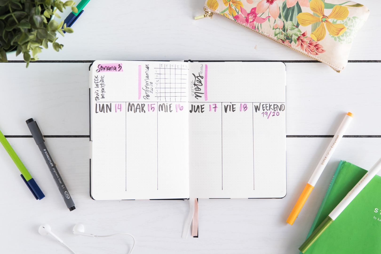 Ideas de páginas para iniciar un bullet journal