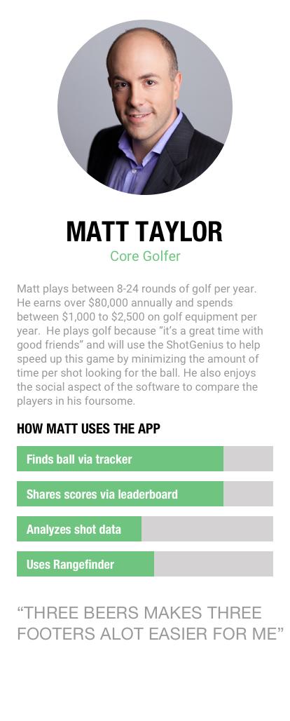 Core Golfer .jpg