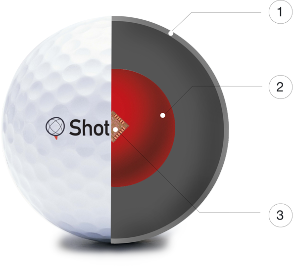The Ball - The Shot Genius golf system uses state of the art technology—tiny GPS sensors inside of golf balls—plus proprietary surveying technology to create the world's first GPS golf ball.  The golf ball communicates with a user's smart phone to track location of balls, analyze swings, and keep score.  This combination can create the perfect companion for any type of golfer, whether they play 49 rounds a year or 4. The ball itself is made up of a variety of modern polymers and a great 3 layer construction that any golfer would appreciate.