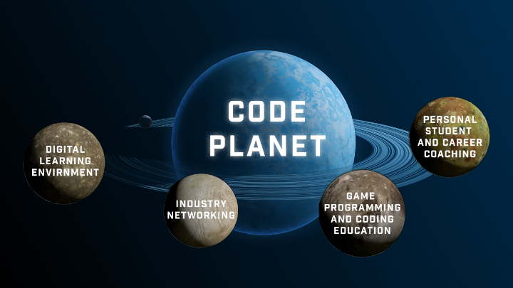 CodePlanet.WebsiteInfo.png