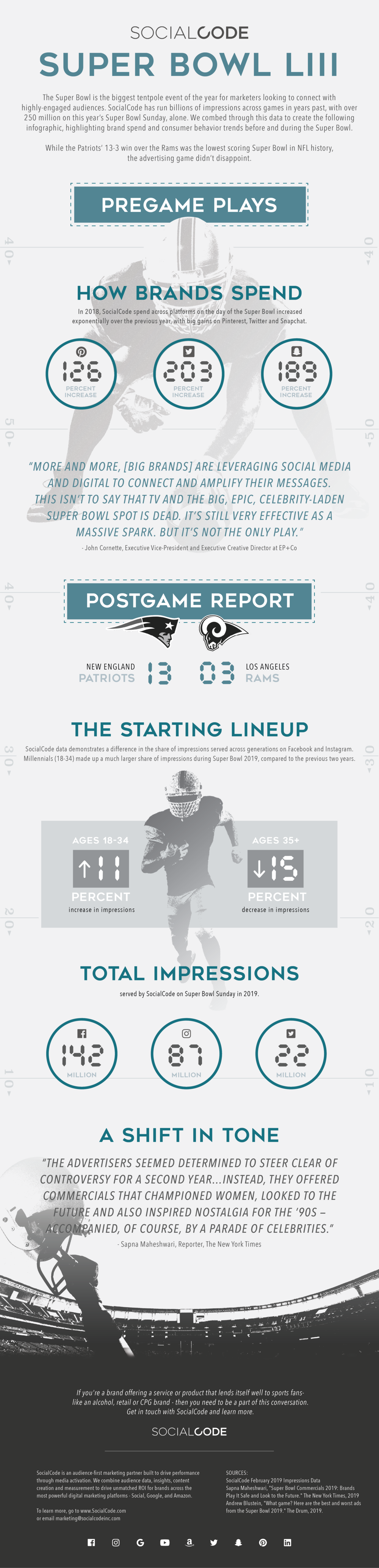 2019SuperBowl-Infographic.png