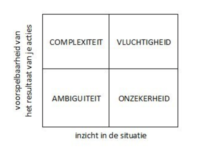 Kwadranten.png