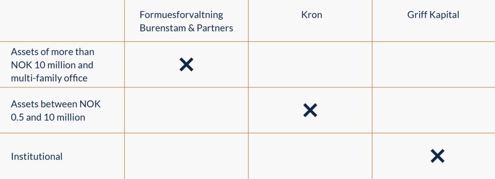Client-segments.png