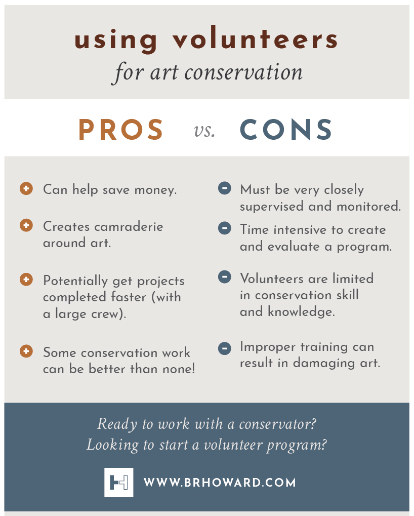 Click image for larger view .  Infographic: The pros and cons of using volunteers for art conservation and maintenance.