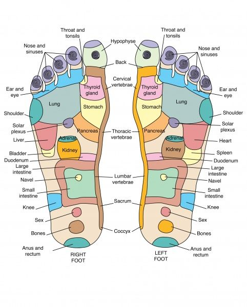 2018 Winter - Foot Reflexology - Join Sonia for a fun and informative learning opportunity to learn how to use essential oils and reflexology to relieve some of those aches and pains we all feel this time of year.