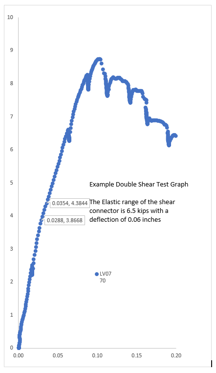 load deflection Curve.PNG