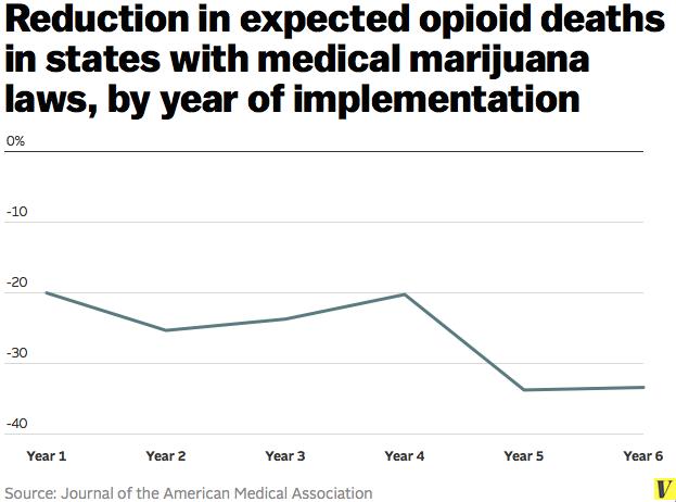 medical_marijuana_opioid_deaths.0.png