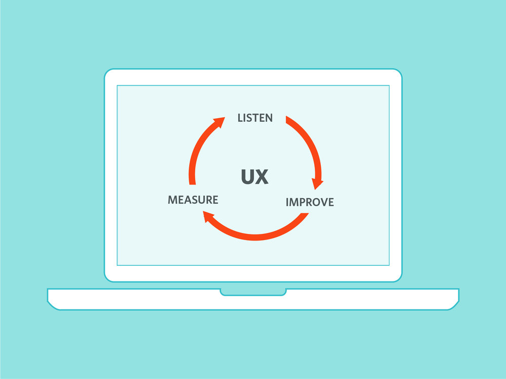 how-digital-marketing-can-help-ux.jpg