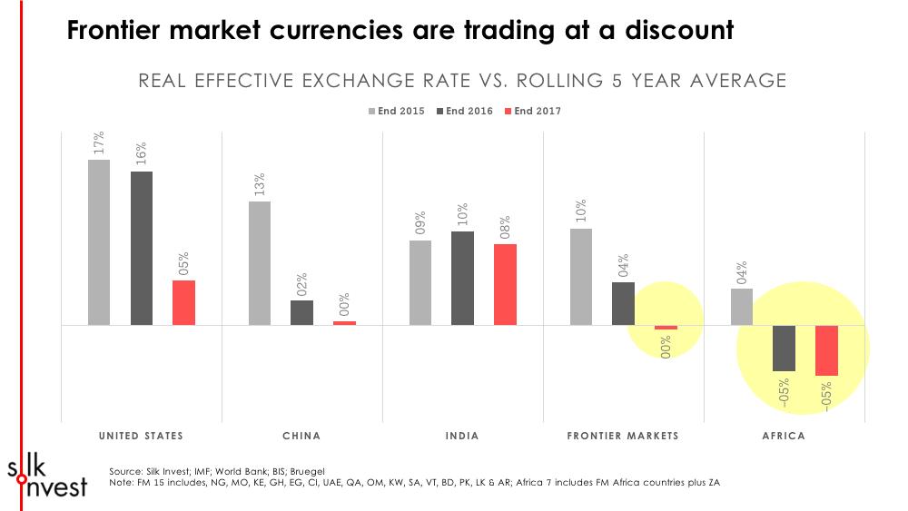 SILK REER currencies.png