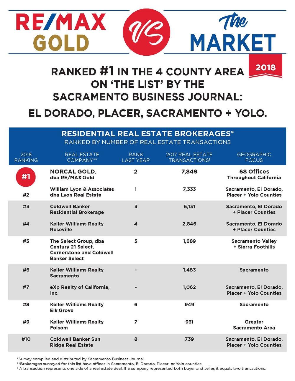 RMXG-VS-Industry-2018-Biz-Journal.jpg