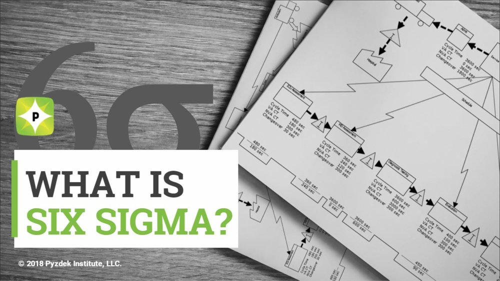 What is Six Sigma - Curso realizado para Pyzdek Institute