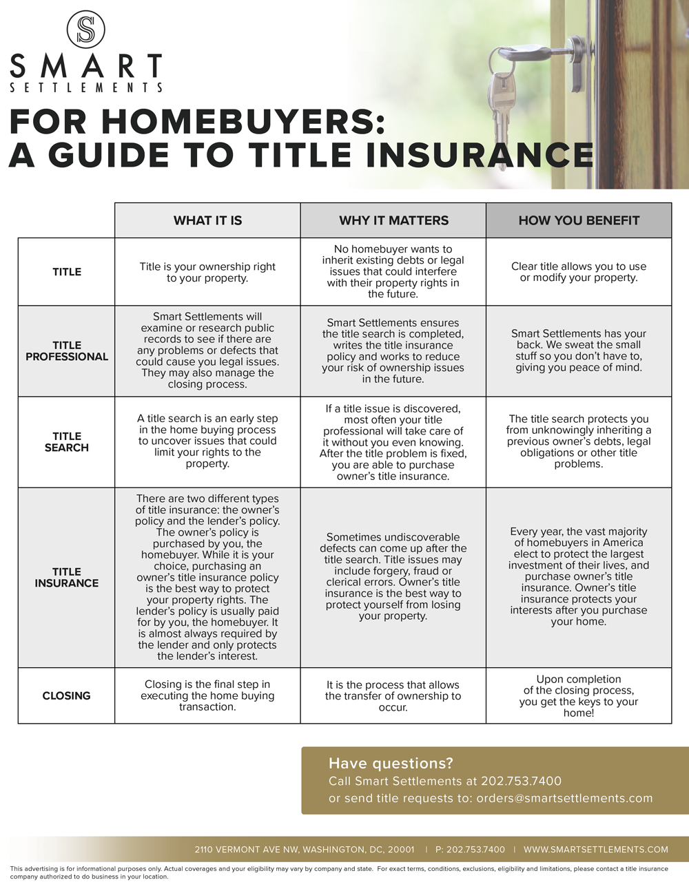 smart-settlements.homebuyers-guide.png