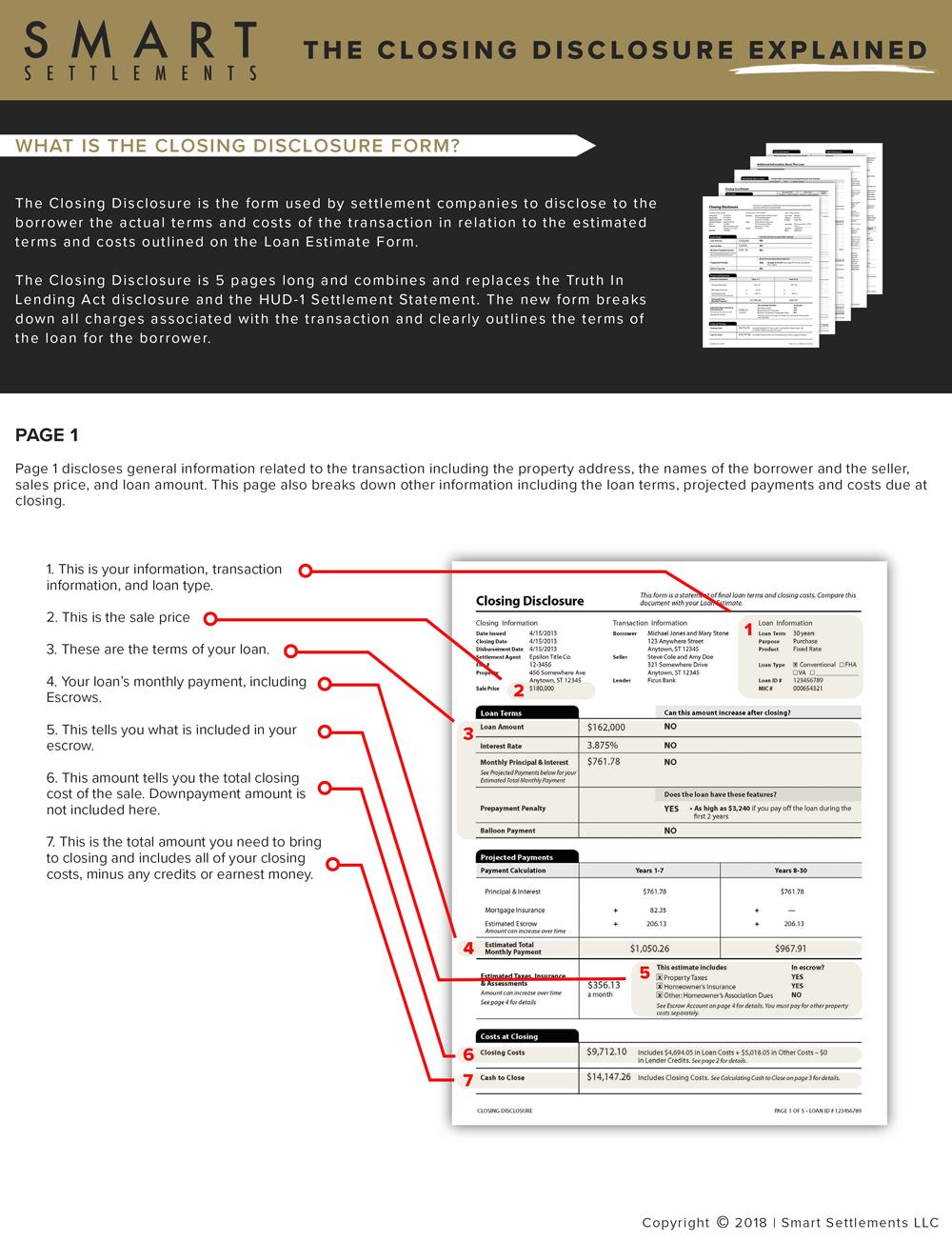 smart-settlements.closing-disclosure-form.png