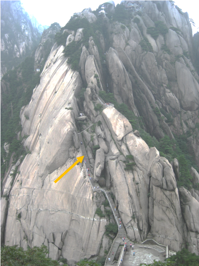 There are 6,000 narrow stone steps leading to one of the peaks of Huangshan Mountain.