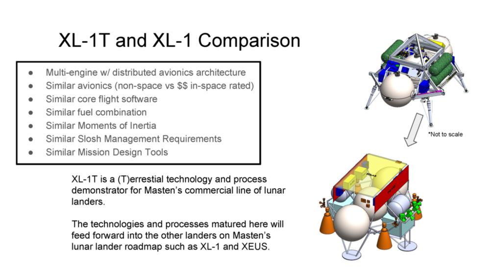 XL1vsXL1T-1024x576.png