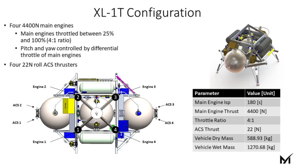 XL-1T-Configuration-Update-1024x576.png