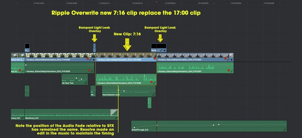 Ripple Overwrite Step Three – Edit is completed and the entire timeline is rippled holding all my timing points automatically.