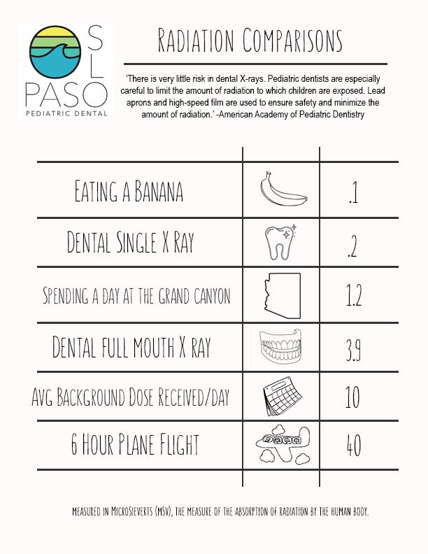 paso robles pediatric dentist.jpg