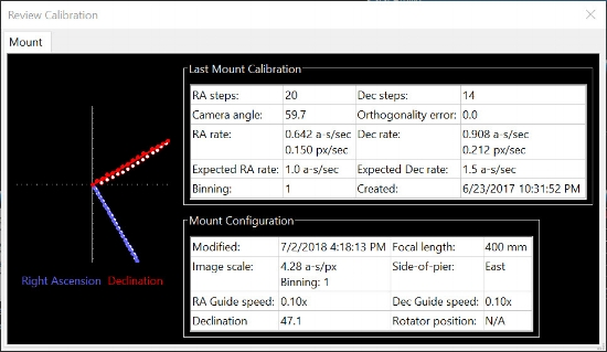 "If your calibration data looks good then you can move to Guiding Assistant under tools. Check off the ""Measure Declination Backlash"". For this you want to press the start button and let the time run for at least a minute and you want the High frequency star motion numbers to level out with minimal correction. Once this happens click stop and the guiding assistant will move your mount to check your backlash. Note: the movements will move your star out of the Field of view and then bring it back. Once the Backlash measurement if complete PHD will adjust your Dec backlash as well as make recommendations for adjusting your MinMo Numbers."