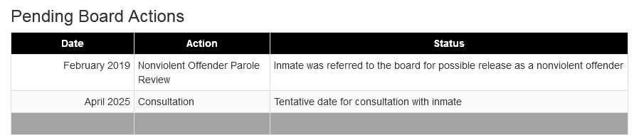 Screenshot from the    CDCR inmate locator   , showing Prop 57 relief for a UTP client (original consult date of 2025 with a new parole review in 2019). Click to enlarge.