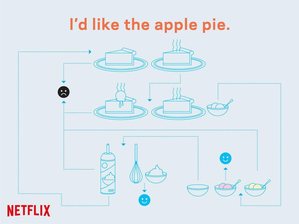 WHMS---food-diagram_1200.jpg