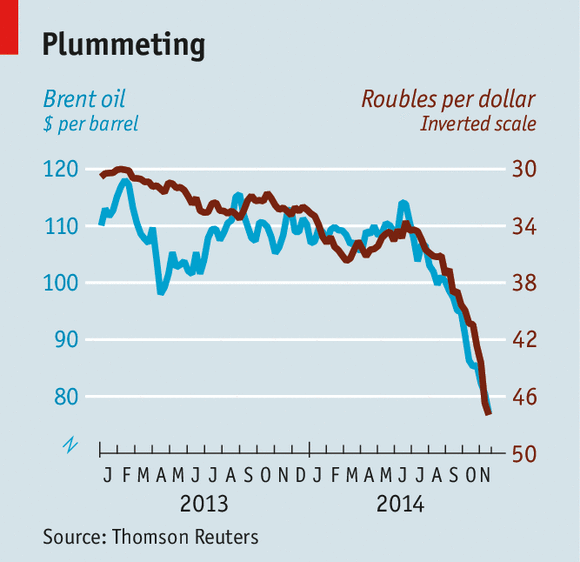 Russia-oil-price-fall-ruble-fall.png