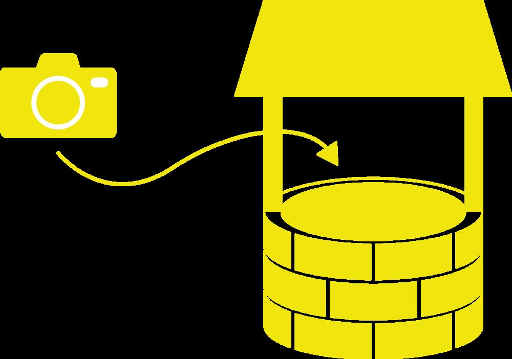 Lanzar/Retirar Cámaras de Poso