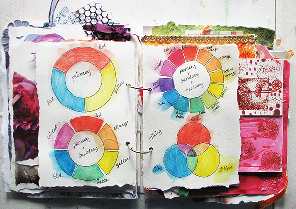Colour wheels in journal by Louise Gale