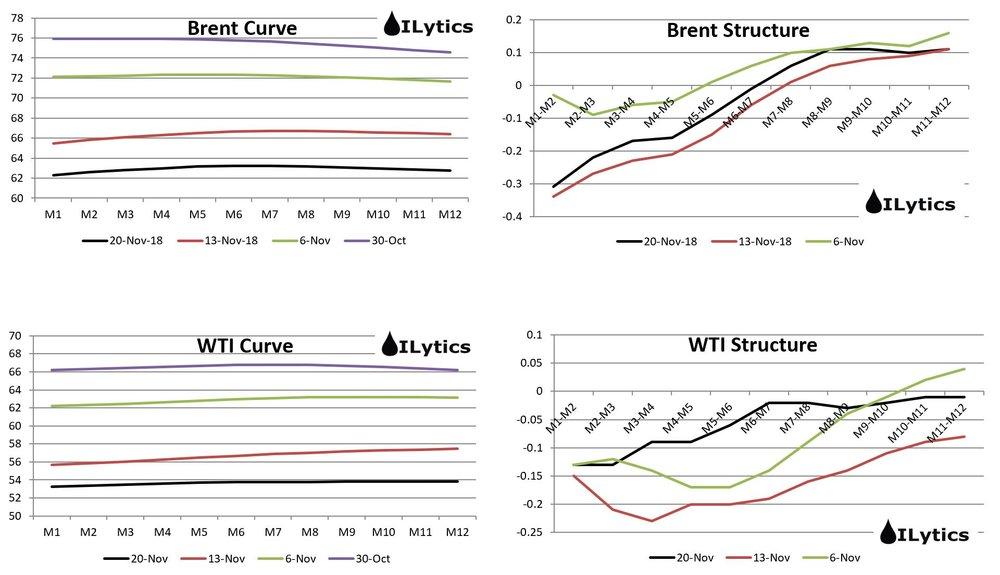 fwd curves.JPG