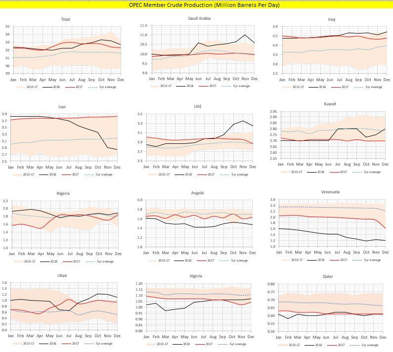OPEC production.JPG