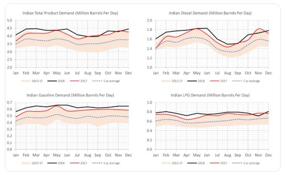 indian demand grid.JPG