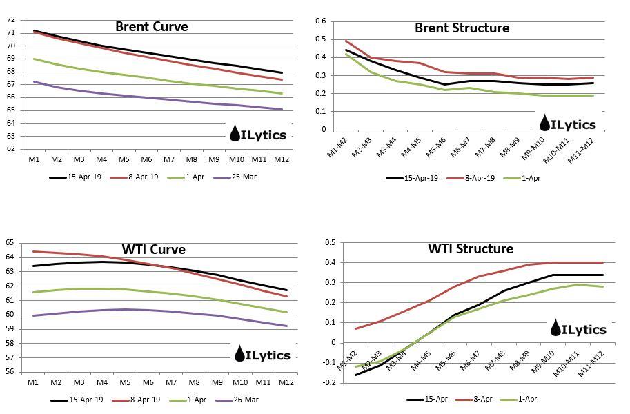 fwd curve.JPG