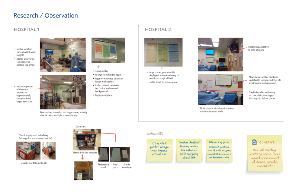 Visual summary of our research at two hospitals about the operating room environment for a neurosurgery checklist.