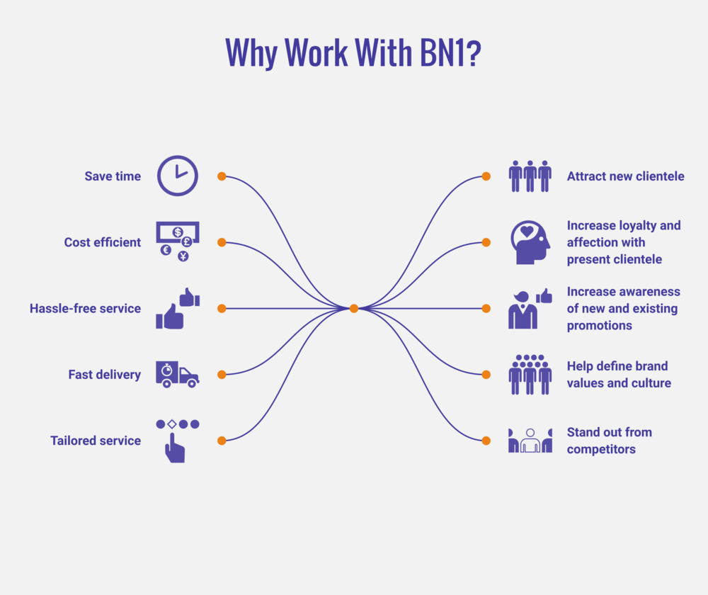 BN1 Productions-why-work-with-BN1.png