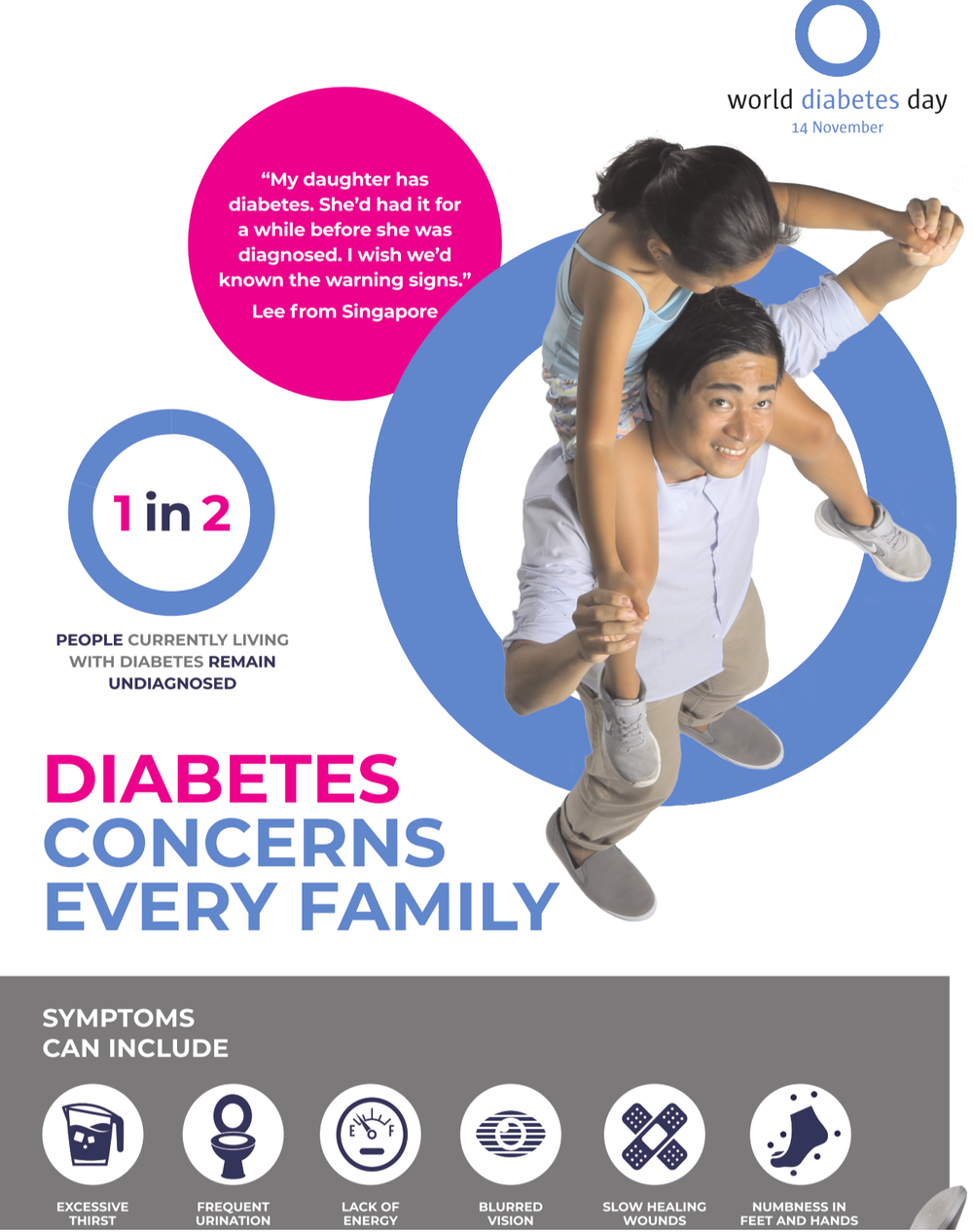Warning Signs - This year the theme is Diabetes Concerns Every FamilyHere's some important information on warning signs from #worlddiabetesday