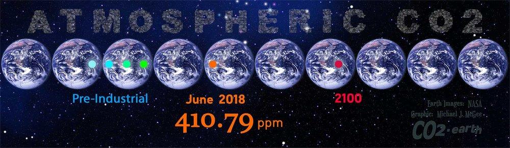bannr-10-earths-co2-data-1833.jpg
