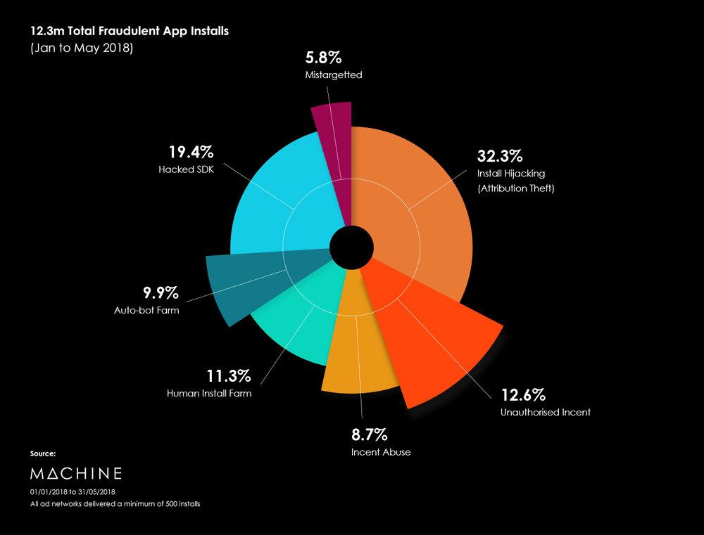Machine Report chart 2.jpg