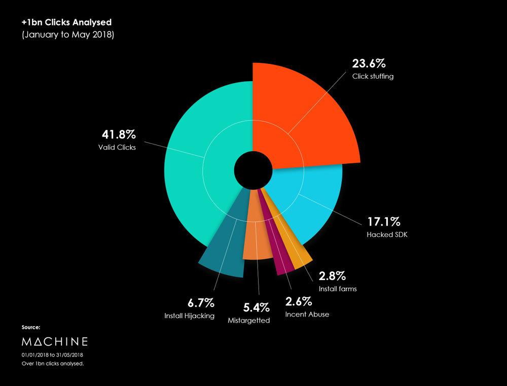 Machine Report Chart 3 .jpg