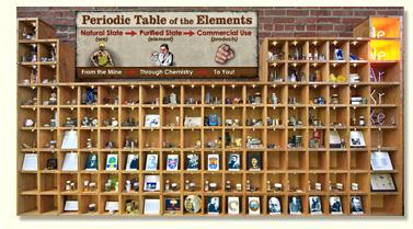 periodic_table_sm.jpg
