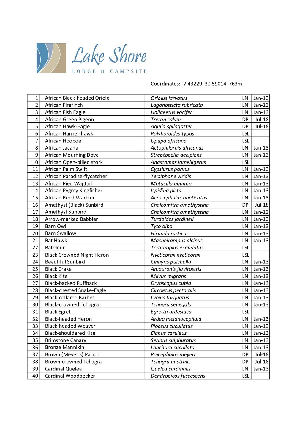 Lake Shore Bird List July 2018 Sheet 1 of 4.jpg