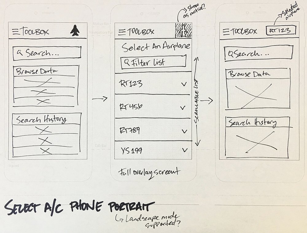 Mobile designs of the same feature