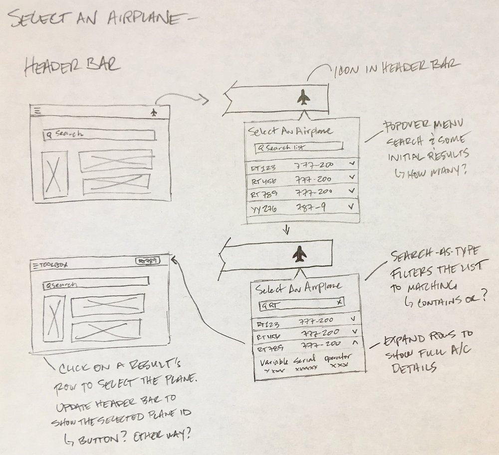 Sketches of functionality after a user workshop discussion
