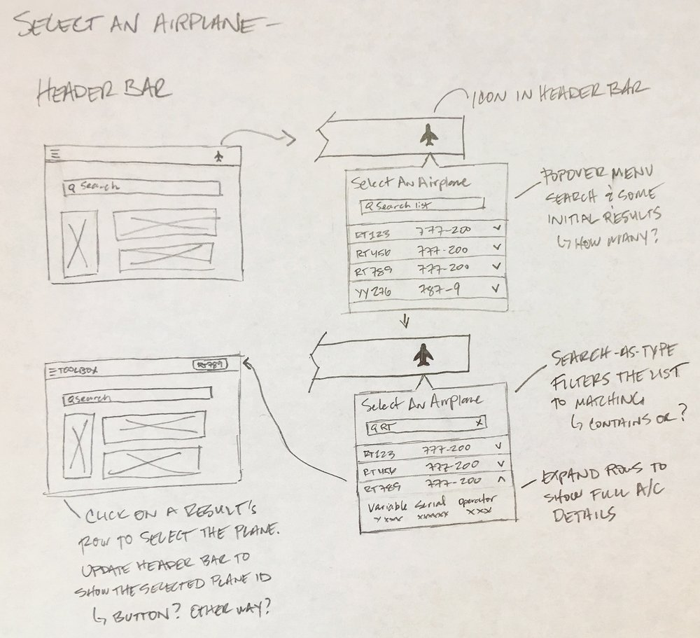 A sketch of a header bar workflow