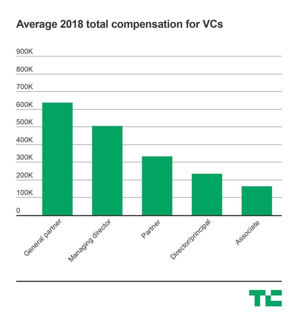 VCs comp.jpeg
