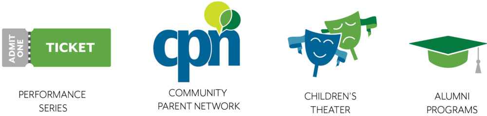 Community Parent Network (CPN)