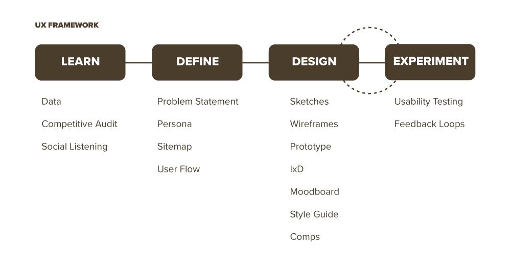 Tinto_Framework.png