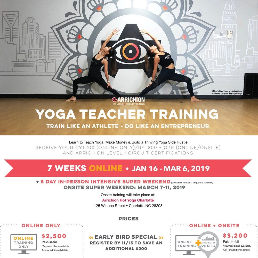 Arrichion Location Raleigh Arrichion Hot Yoga And Circuit Training