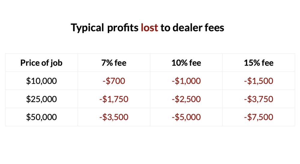 Dealer Fees.png